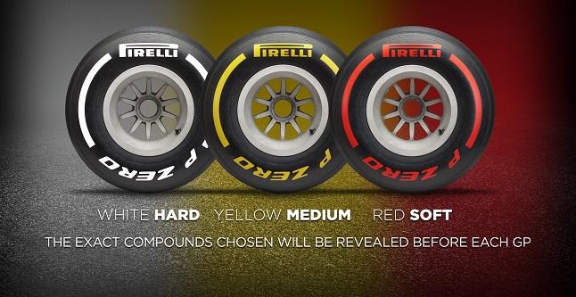 2019 tyre range infographic