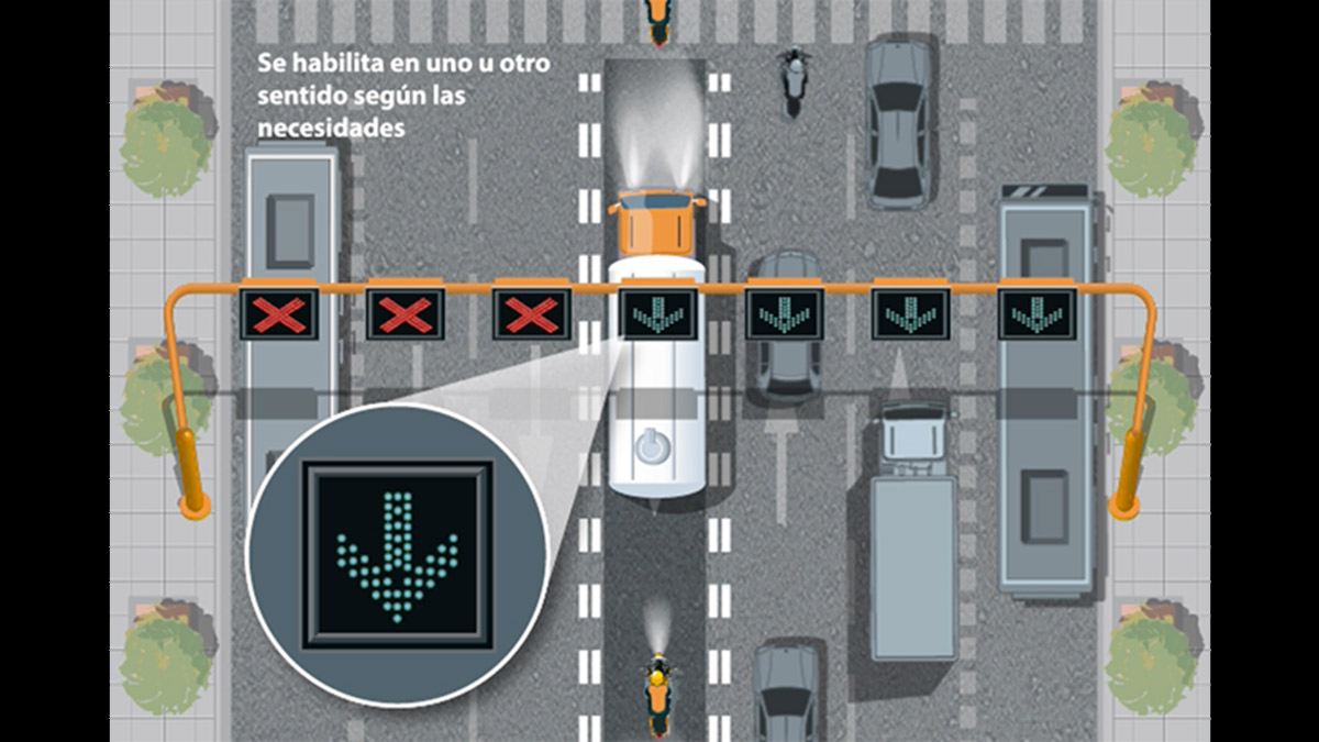 Qué es un carril reversible y qué vehículos pueden circular por él