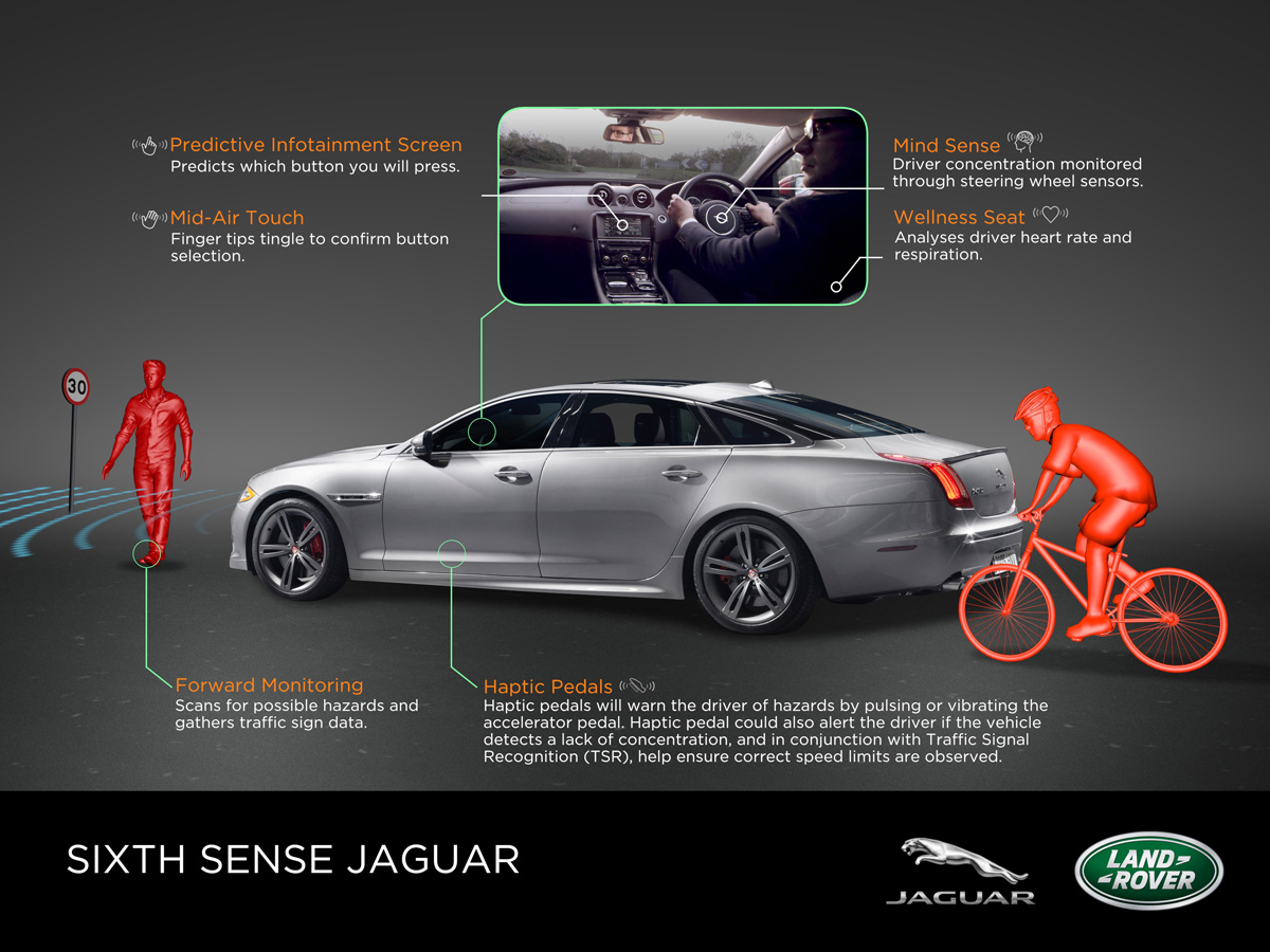 jaguar land