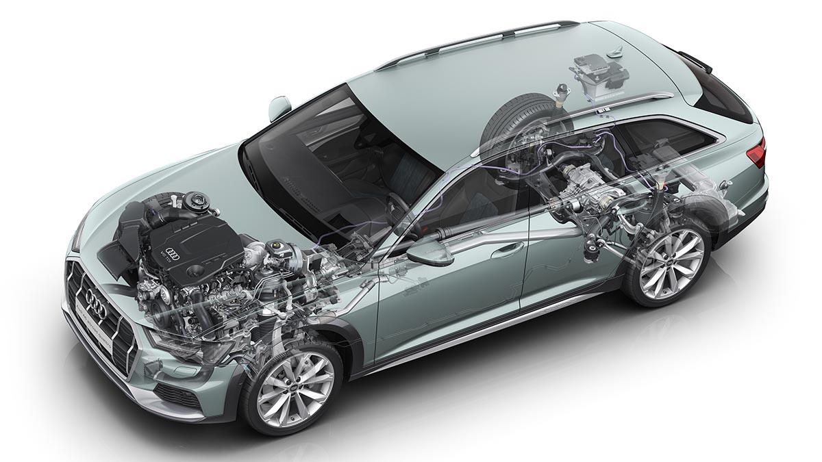 ¿Los coches 4×4 tienen más adherencia?