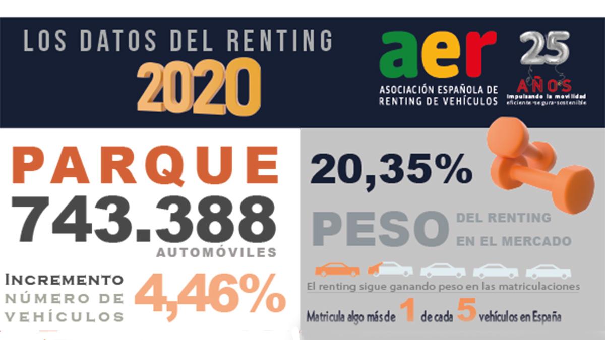 cochesrenting2020