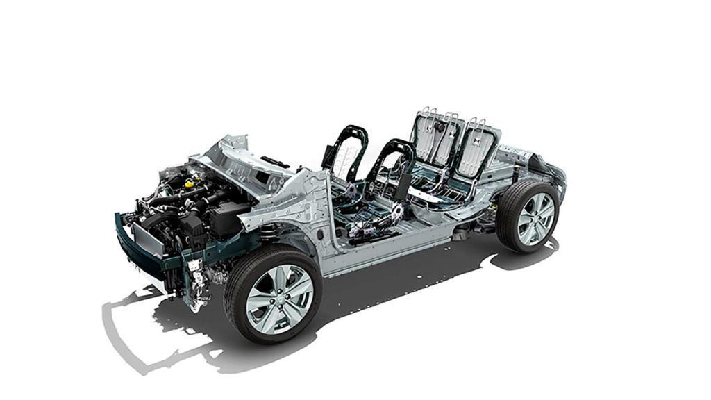 Dacia Sandero 2021 plataforma