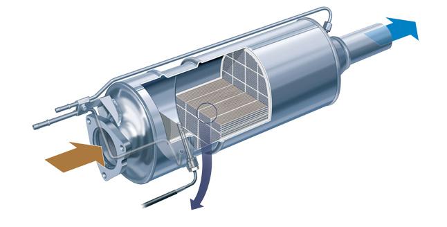 filtrodeparticulas