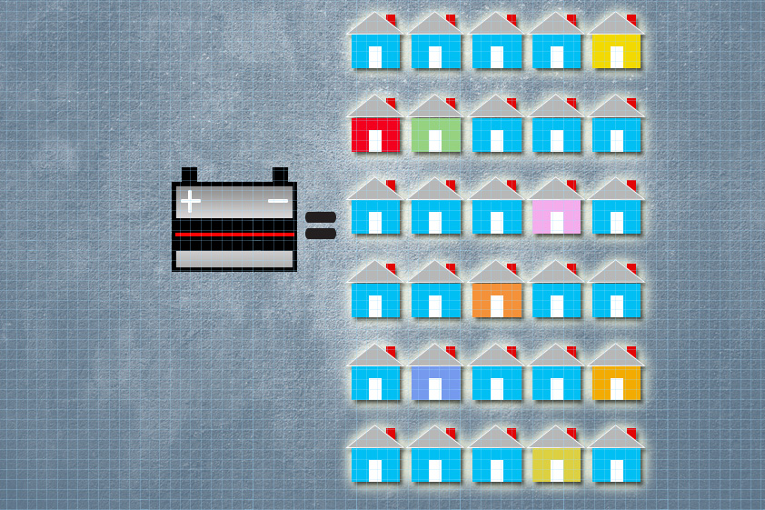 mit batteries to solar daniloff0