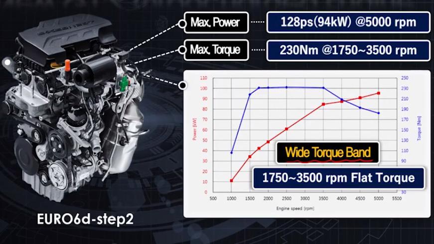 tivoli engine