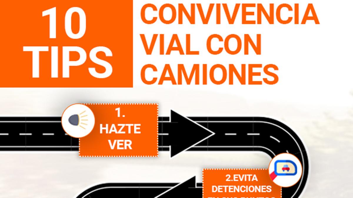 10 tips de convivencia vial con los camiones