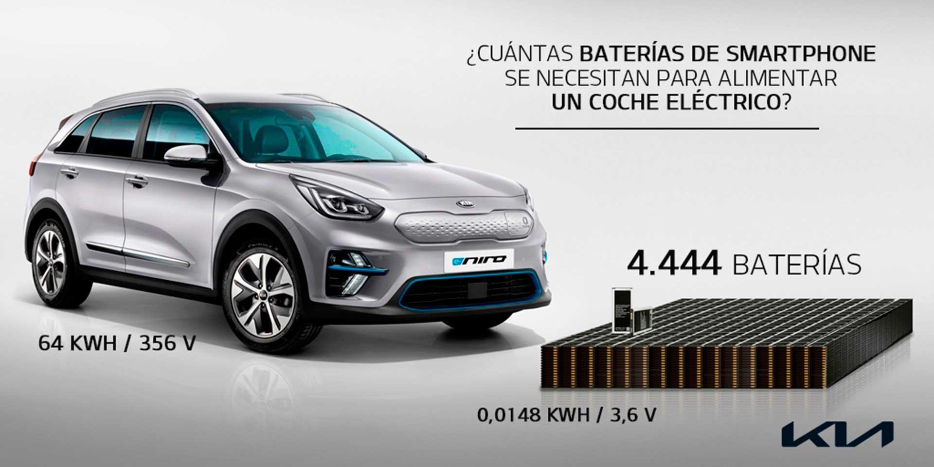 ¿Cuántas baterías de teléfono móvil se necesita para alimentar un coche eléctrico?