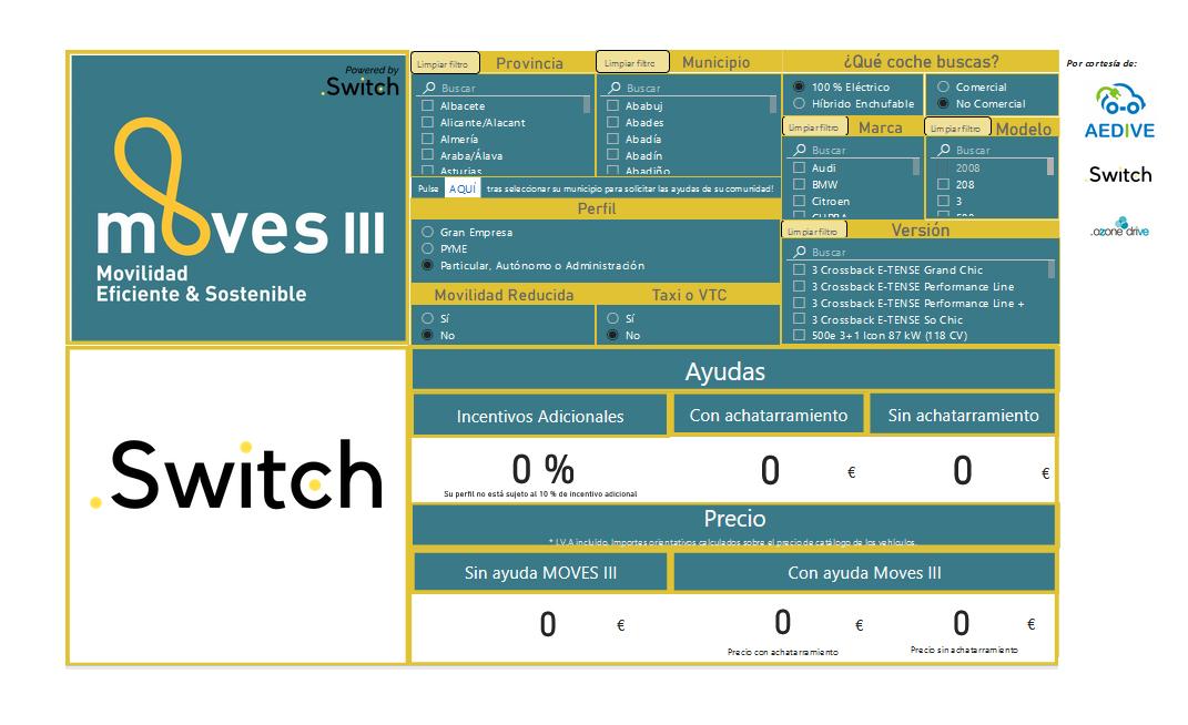 Ayudas Plan MOVES III
