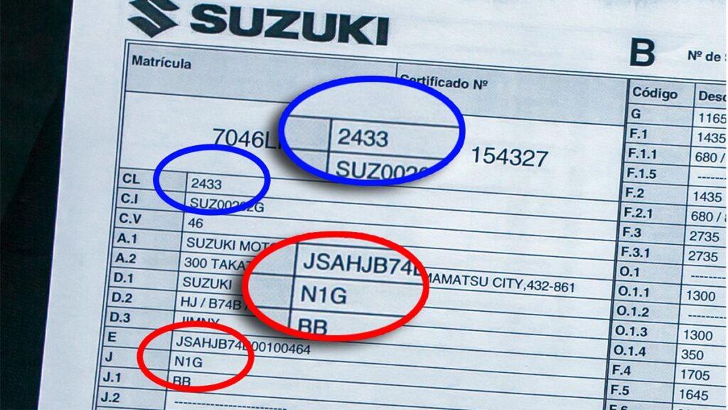 Suzuki Jimny Pro. Detalle de la Tarjeta ITV
