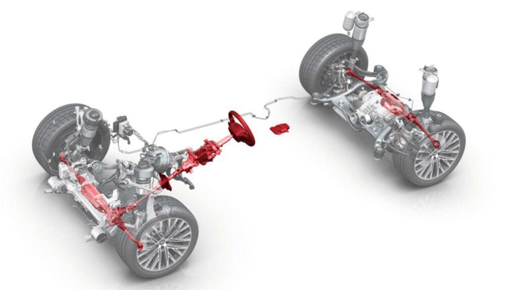 Dynamic Steering
