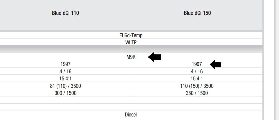 Data sheet MR7