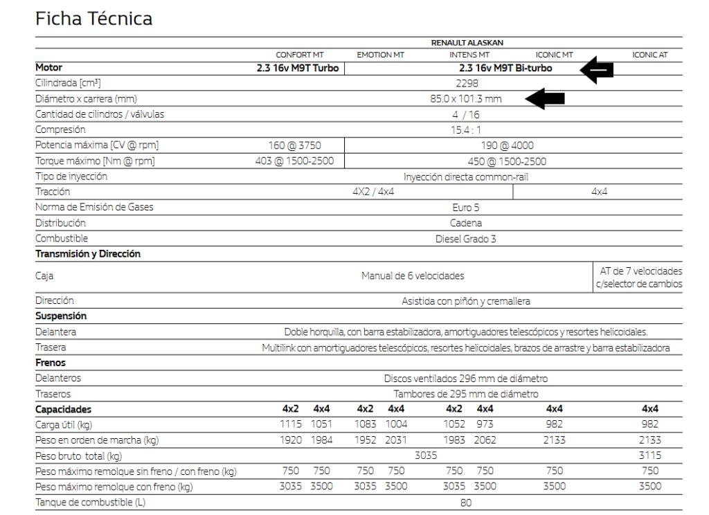 Technical data sheet 2.3 engine